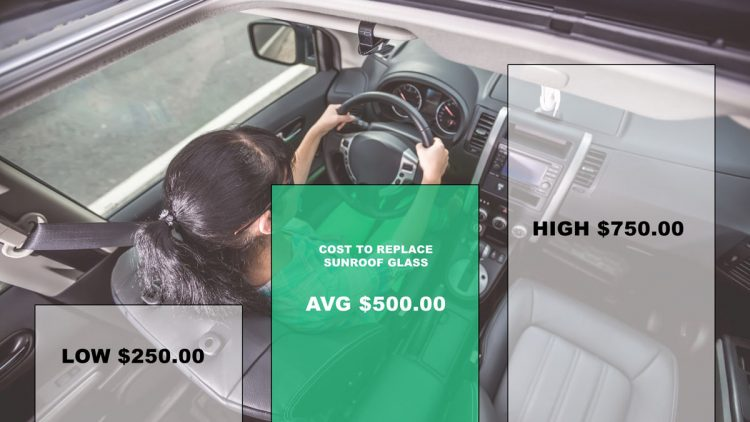 How Much Does It Cost To Replace Sunroof Glass