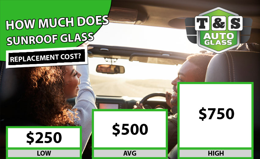 Sunroof Glass Replacement Cost
